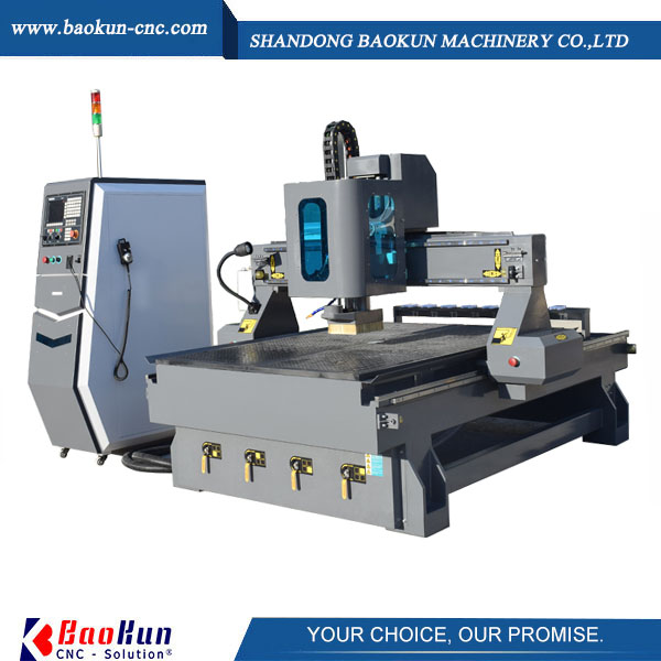 atc cnc router suppliers in China